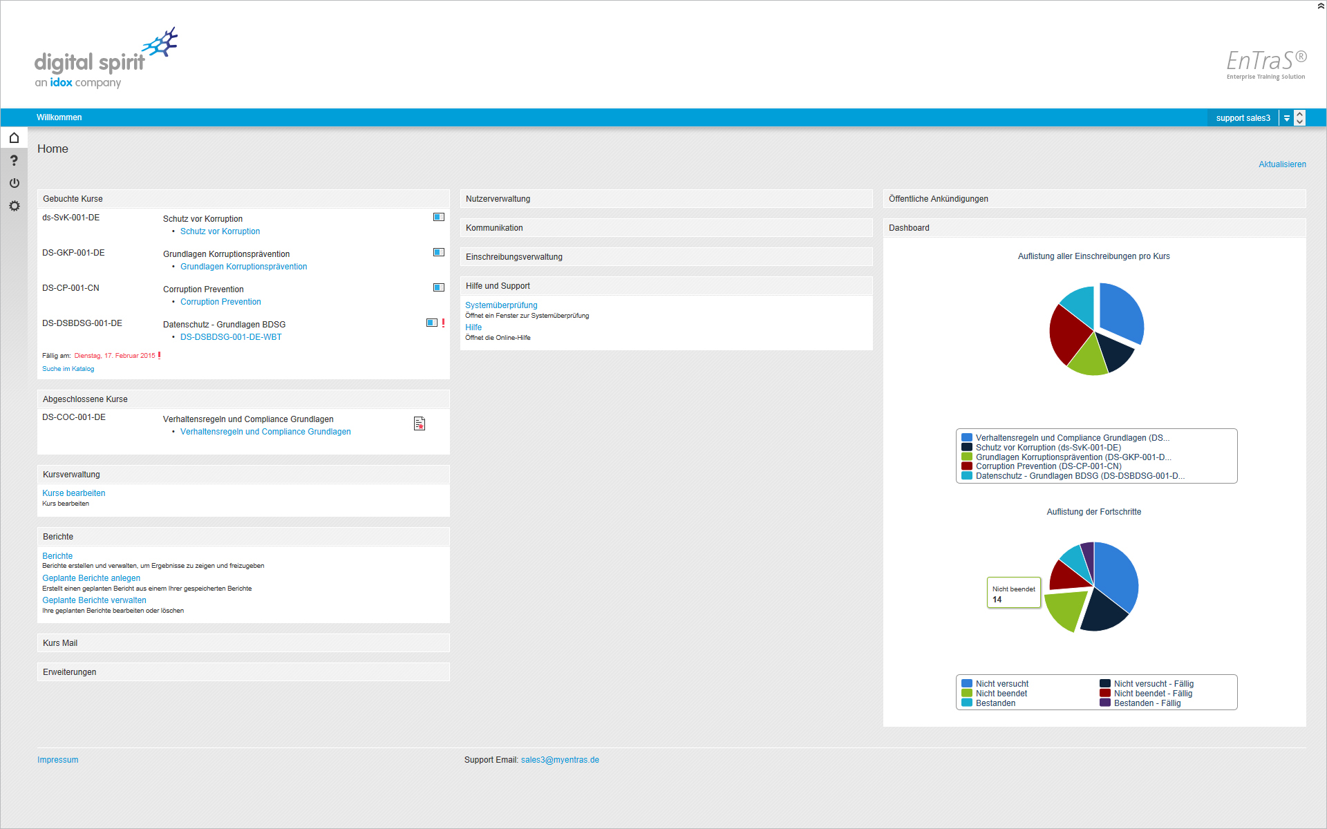 Dashboard des Compliance Learning Management Systems